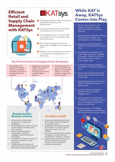 Efficient Retail and Supply Chain Management with KATSys