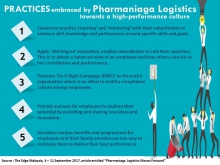 Practices Embraced by Pharmaniaga Logistics towards a High-Performance Culture (2017)