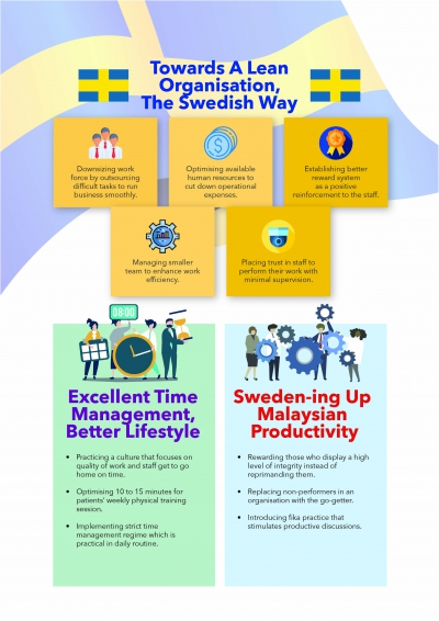 Towards A Lean Organisation, The Swedish Way