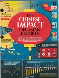 The Edge Malaysia - The Chinese Impact on Asian Export (25 March 2019)