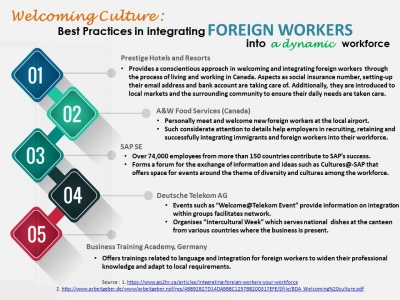 Welcoming Culture : Best practices in integrating foreign workers into a dynamic workforce (2017)