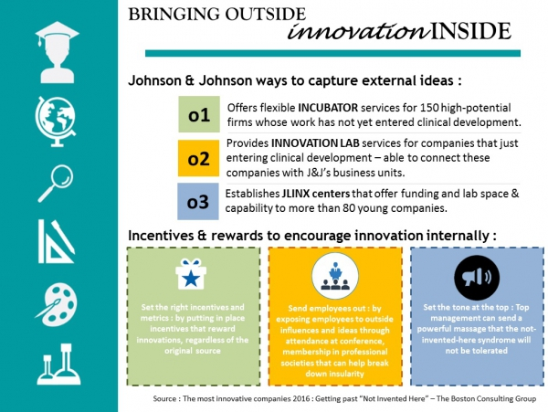 Bringing Outside, Innovation Inside (2017)