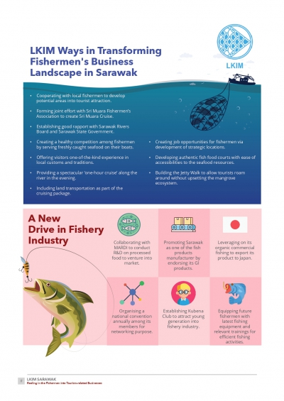 A New Drive in Fishery Industry
